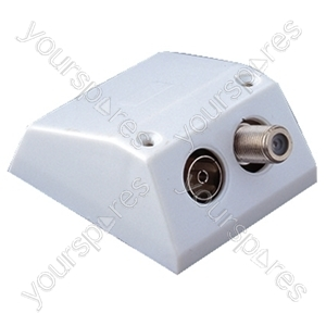 Surface Twin Coaxial Outlet with 9.5 mm Coax and F Type Sockets